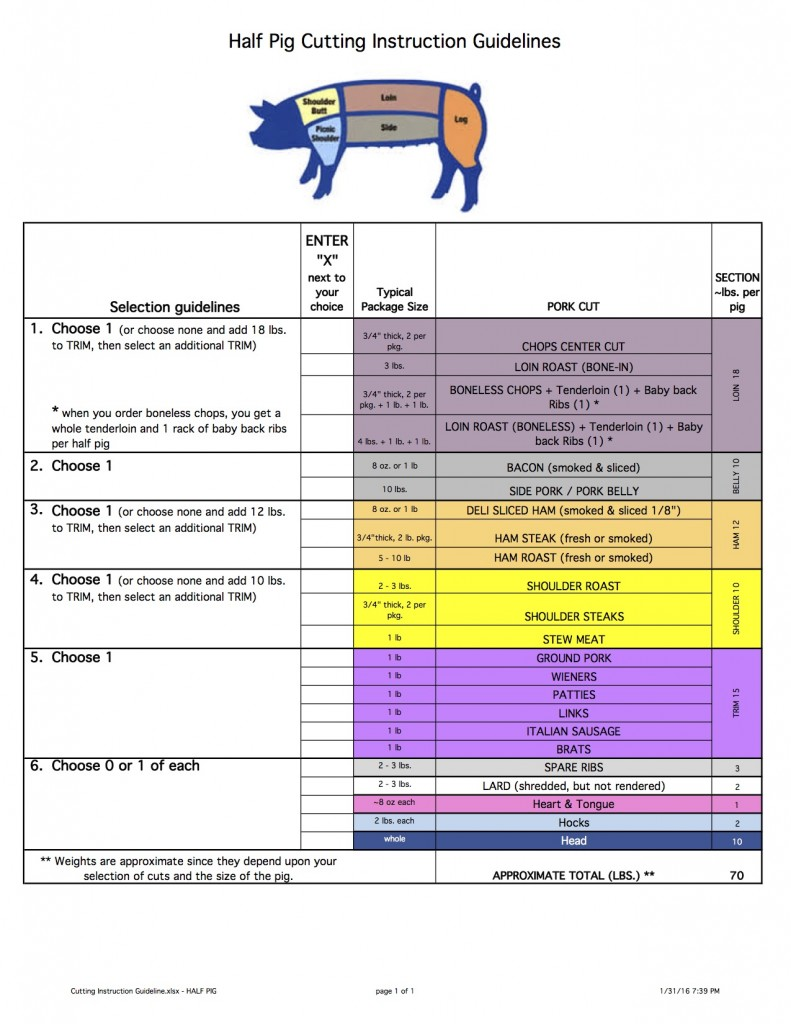 Half Pig Cutting Instruction Guidelines